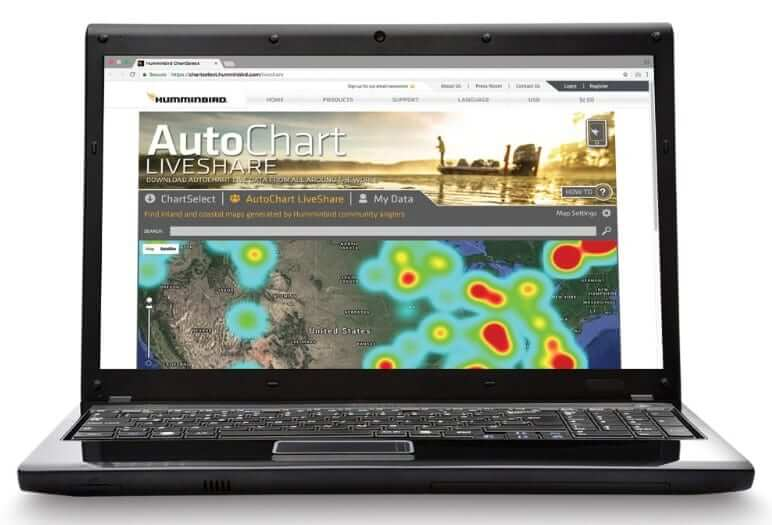 LiveShare PC