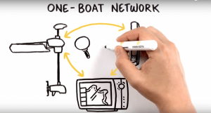 one boat network
