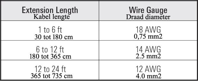handleiding kabel diameters humminbird